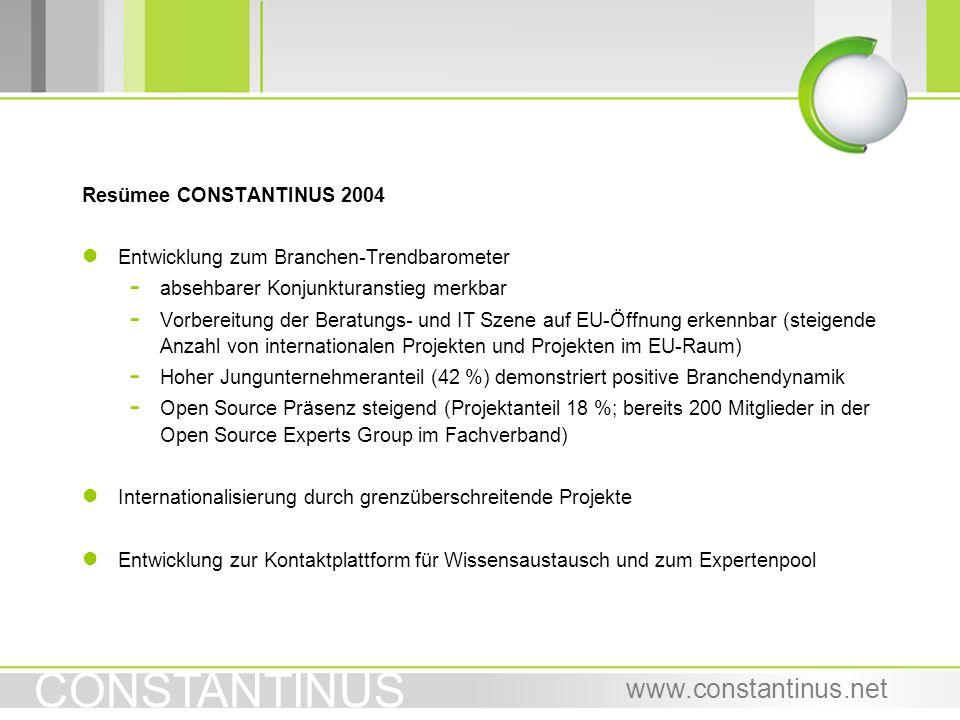 CONSTANTINUS www.constantinus.net Resümee CONSTANTINUS 2004 l Entwicklung zum Branchen-Trendbarometer - absehbarer Konjunkturanstieg merkbar - Vorbere