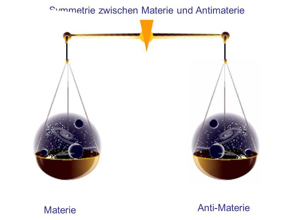 Symmetrie zwischen Materie und Antimaterie Materie Anti-Materie