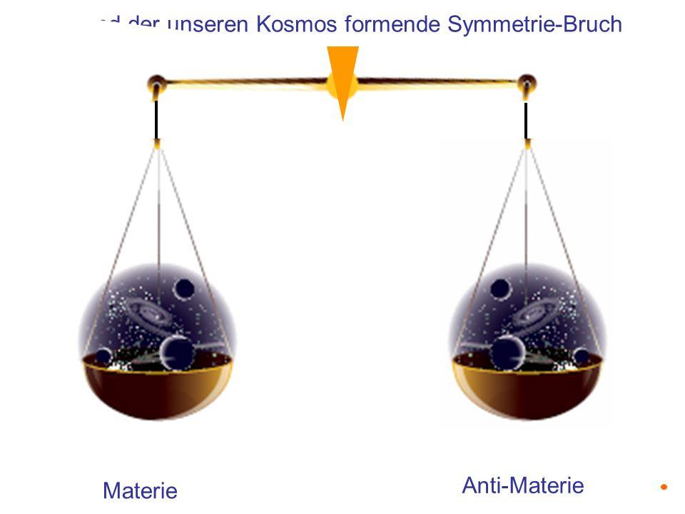 .. und der unseren Kosmos formende Symmetrie-Bruch Materie Anti-Materie