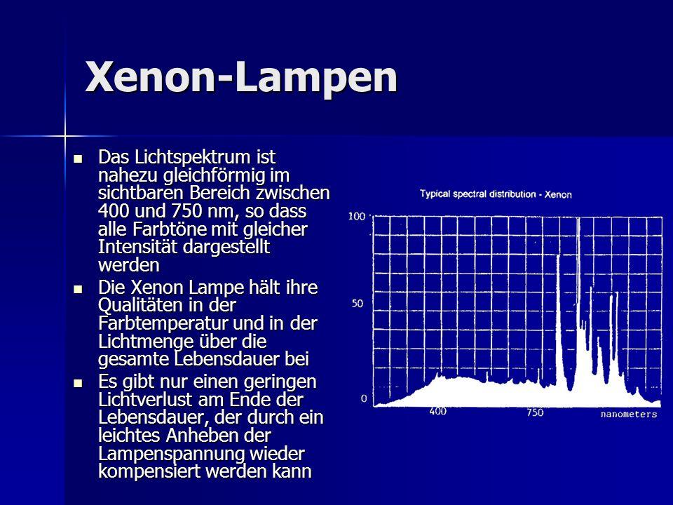 Xenon-Lampen Das Lichtspektrum ist nahezu gleichförmig im sichtbaren Bereich zwischen 400 und 750 nm, so dass alle Farbtöne mit gleicher Intensität da