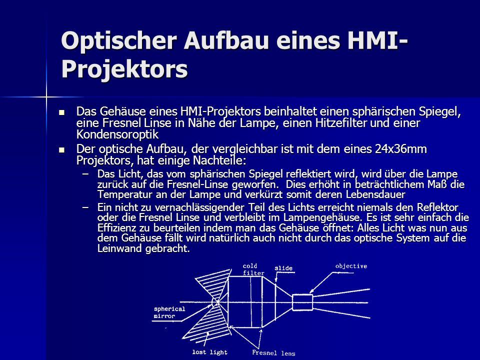 Optischer Aufbau eines HMI- Projektors Das Gehäuse eines HMI-Projektors beinhaltet einen sphärischen Spiegel, eine Fresnel Linse in Nähe der Lampe, ei
