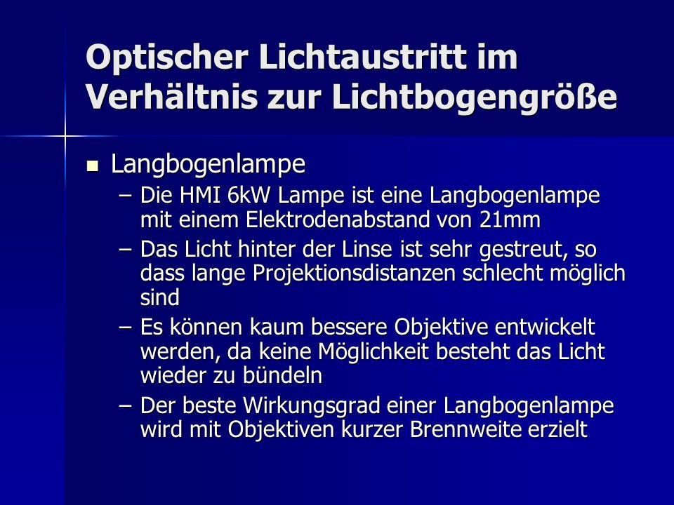 Optischer Lichtaustritt im Verhältnis zur Lichtbogengröße Langbogenlampe Langbogenlampe –Die HMI 6kW Lampe ist eine Langbogenlampe mit einem Elektrode