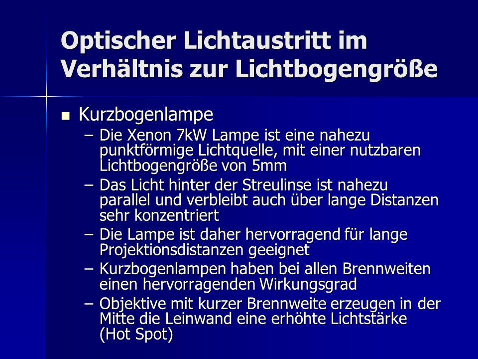 Optischer Lichtaustritt im Verhältnis zur Lichtbogengröße Kurzbogenlampe Kurzbogenlampe –Die Xenon 7kW Lampe ist eine nahezu punktförmige Lichtquelle,