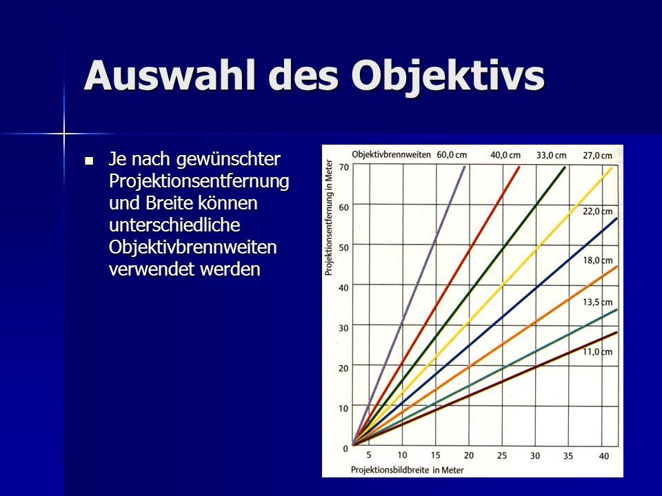 Auswahl des Objektivs Je nach gewünschter Projektionsentfernung und Breite können unterschiedliche Objektivbrennweiten verwendet werden Je nach gewüns
