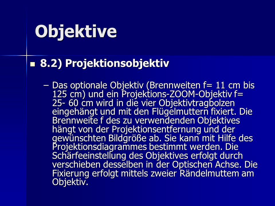 Objektive 8.2) Projektionsobjektiv 8.2) Projektionsobjektiv –Das optionale Objektiv (Brennweiten f= 11 cm bis 125 cm) und ein Projektions-ZOOM-Objekti