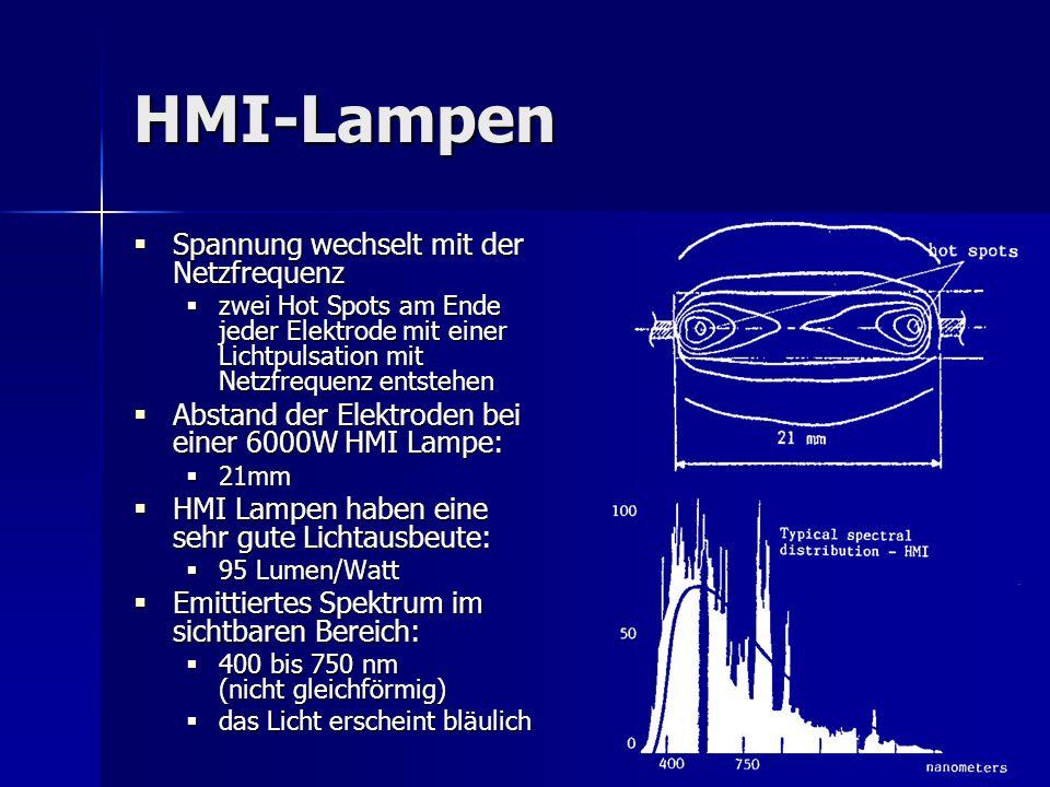 HMI-Lampen Spannung wechselt mit der Netzfrequenz Spannung wechselt mit der Netzfrequenz zwei Hot Spots am Ende jeder Elektrode mit einer Lichtpulsati