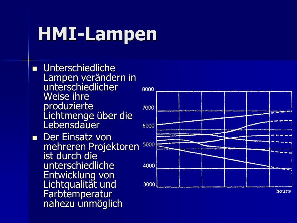 HMI-Lampen Unterschiedliche Lampen verändern in unterschiedlicher Weise ihre produzierte Lichtmenge über die Lebensdauer Unterschiedliche Lampen verän