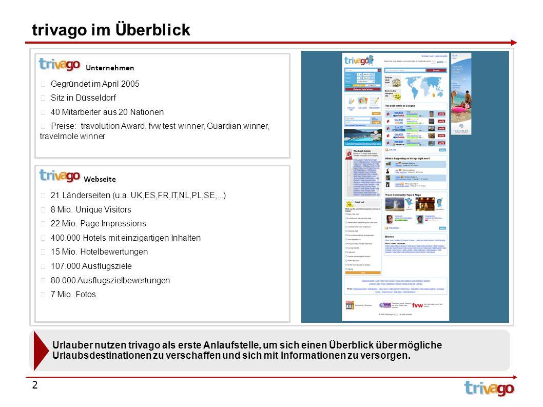 51% der deutschen Urlauber nutzen das Internet als erste Informationsquelle für Urlaubsinfos (Quelle: FUR 2010) 3 Warum Sie mit trivago kooperieren sollten trivago ist eine führende Suchmaschine für Reiseinformationen Stellen Sie sicher, dass Sie auf trivago sichtbar sind!