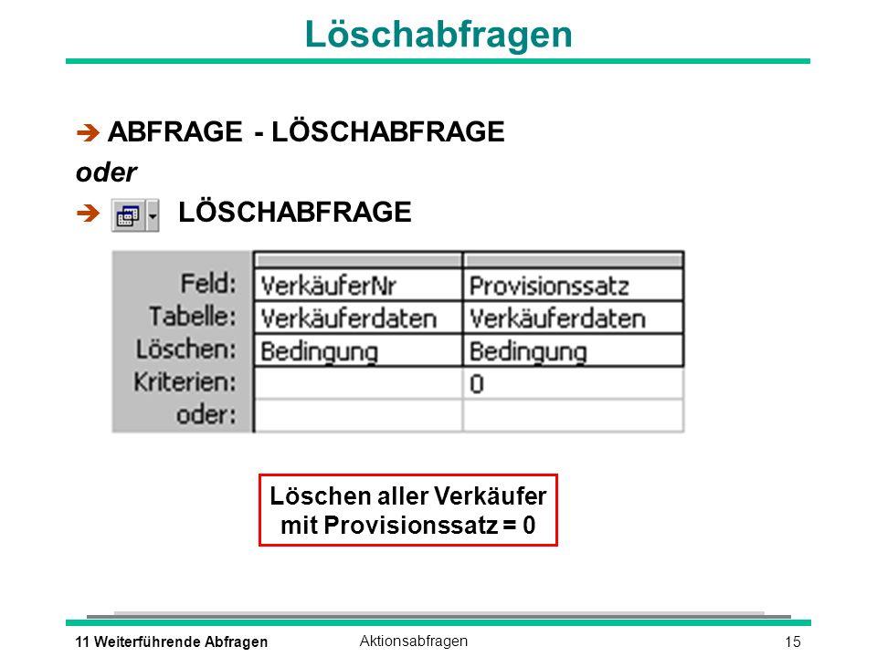 1511 Weiterführende AbfragenAktionsabfragen Löschen aller Verkäufer mit Provisionssatz = 0 Löschabfragen è ABFRAGE - LÖSCHABFRAGE oder è LÖSCHABFRAGE