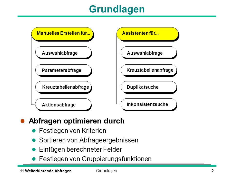211 Weiterführende AbfragenGrundlagen Manuelles Erstellen für... Auswahlabfrage Parameterabfrage Kreuztabellenabfrage Assistenten für... Kreuztabellen