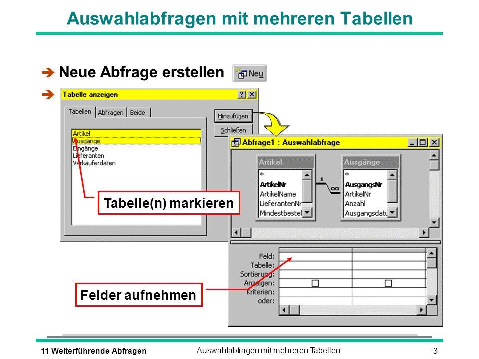 1411 Weiterführende AbfragenAktionsabfragen Zuordnung der Tabellenfelder Anfügeabfragen è ABFRAGE - ANFÜGEABFRAGE oder è ANFÜGEABFRAGE