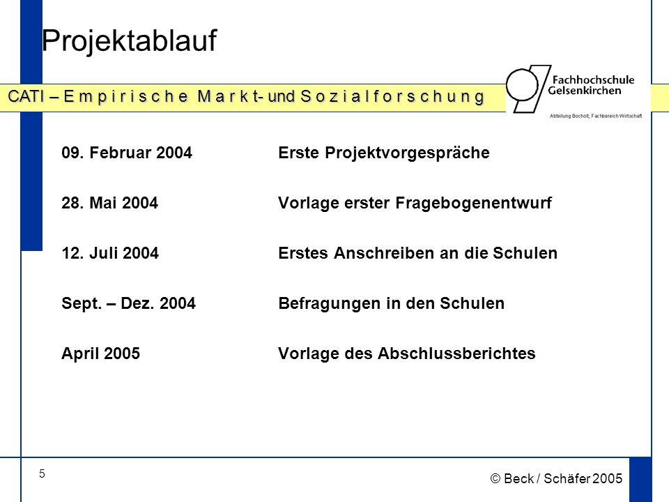 5 CATI – E m p i r i s c h e M a r k t- und S o z i a l f o r s c h u n g © Beck / Schäfer 2005 Projektablauf 09.