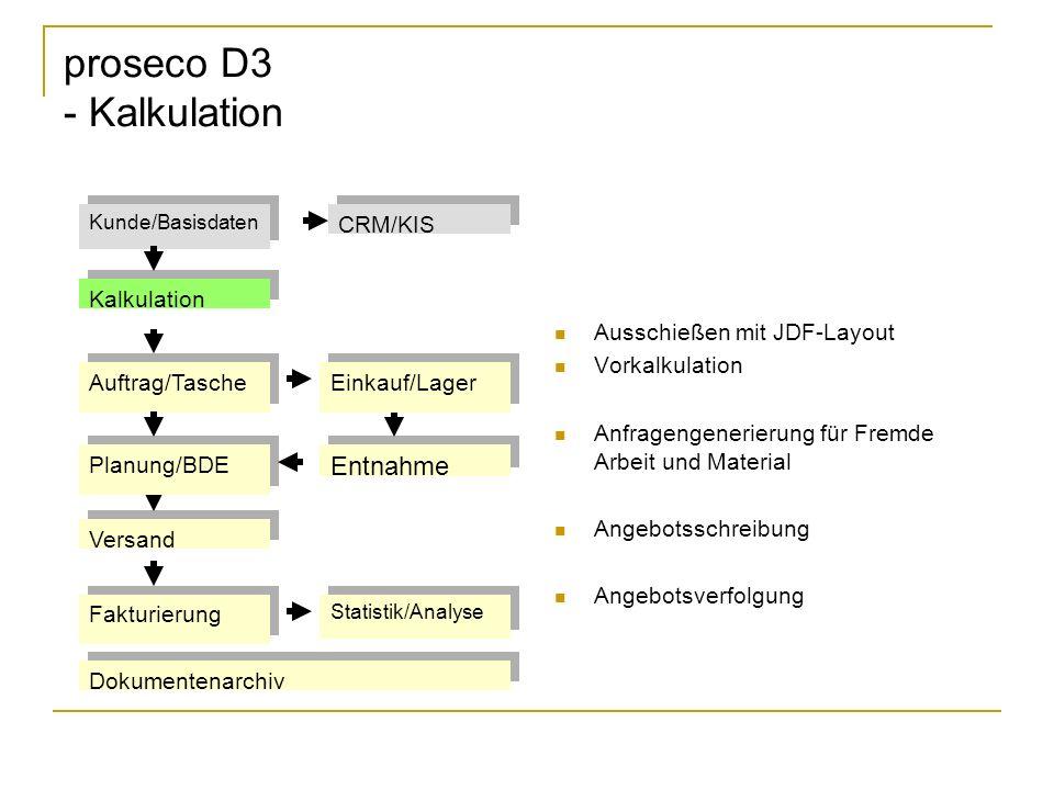proseco D3 - Kalkulation Ausschießen mit JDF-Layout Vorkalkulation Anfragengenerierung für Fremde Arbeit und Material Angebotsschreibung Angebotsverfo