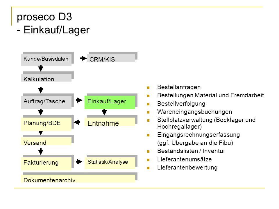 proseco D3 - Einkauf/Lager Bestellanfragen Bestellungen Material und Fremdarbeit Bestellverfolgung Wareneingangsbuchungen Stellplatzverwaltung (Bockla
