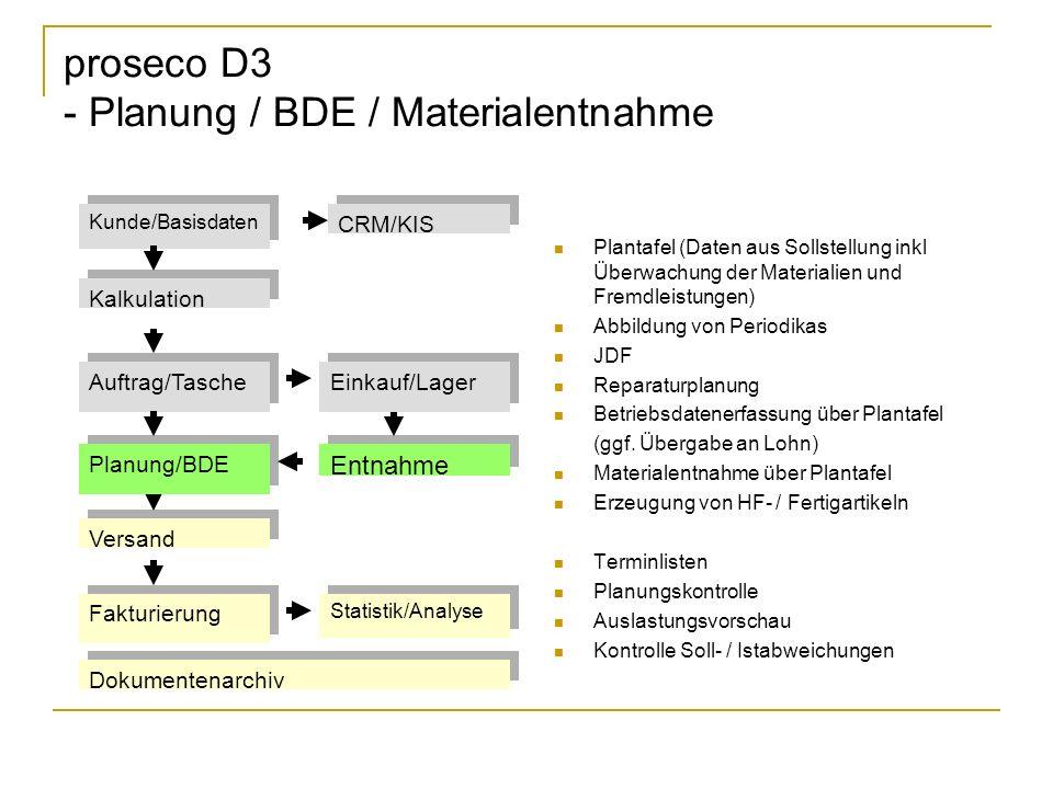 proseco D3 - Planung / BDE / Materialentnahme Plantafel (Daten aus Sollstellung inkl Überwachung der Materialien und Fremdleistungen) Abbildung von Pe