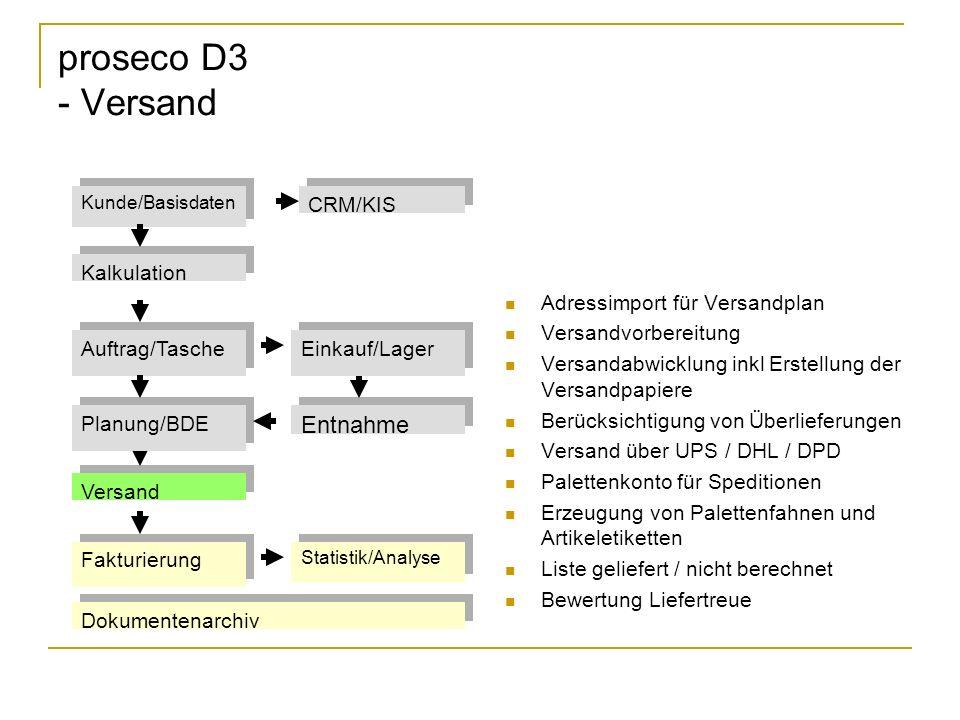 proseco D3 - Versand Adressimport für Versandplan Versandvorbereitung Versandabwicklung inkl Erstellung der Versandpapiere Berücksichtigung von Überli