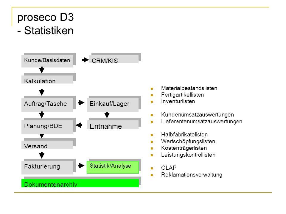 proseco D3 - Statistiken Materialbestandslisten Fertigartikellisten Inventurlisten Kundenumsatzauswertungen Lieferantenumsatzauswertungen Halbfabrikat