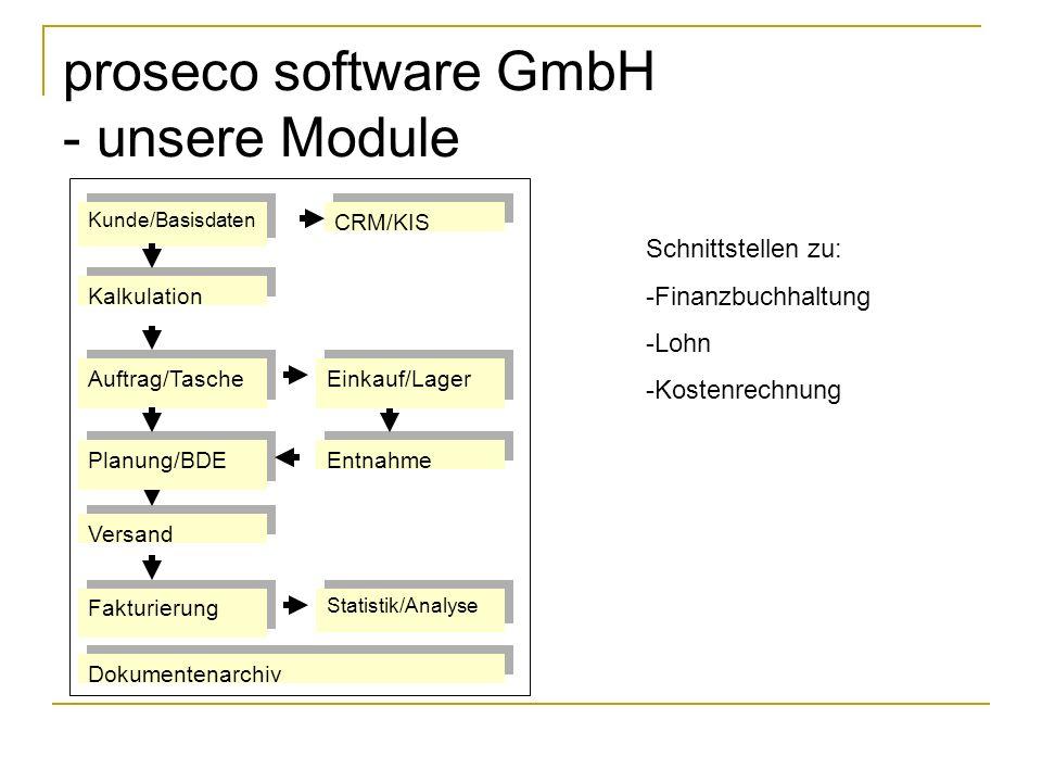 proseco software GmbH - unsere Module Kunde/Basisdaten Kalkulation Auftrag/Tasche Planung/BDE Einkauf/Lager Entnahme Versand Fakturierung Statistik/An