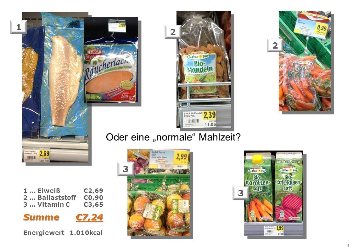 8 1 1 … Eiweiß 2,69 2 … Ballaststoff 0,90 3 … Vitamin C 3,65 Summe 7,24 Energiewert 1.010kcal 2 2 3 3 Oder eine normale Mahlzeit?