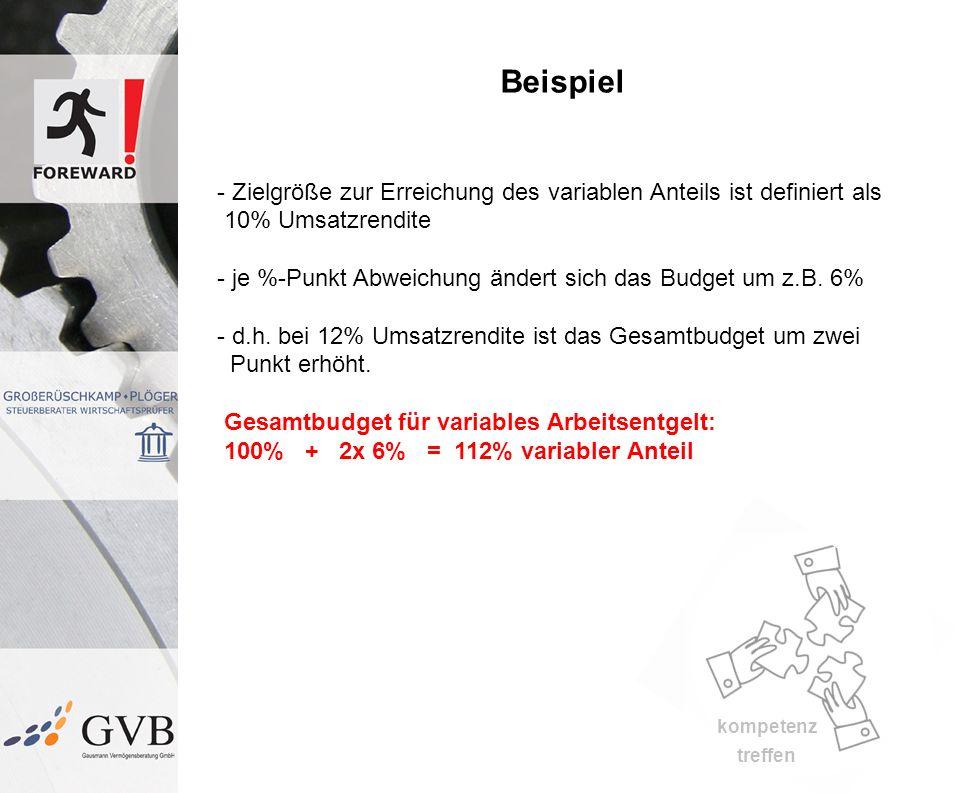 kompetenz treffen Beispiel - Zielgröße zur Erreichung des variablen Anteils ist definiert als 10% Umsatzrendite - je %-Punkt Abweichung ändert sich das Budget um z.B.