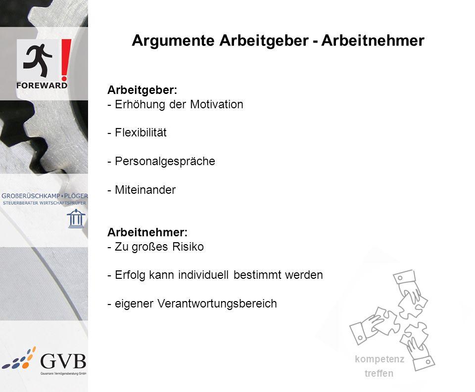 kompetenz treffen Argumente Arbeitgeber - Arbeitnehmer Arbeitgeber: - Erhöhung der Motivation - Flexibilität - Personalgespräche - Miteinander Arbeitn