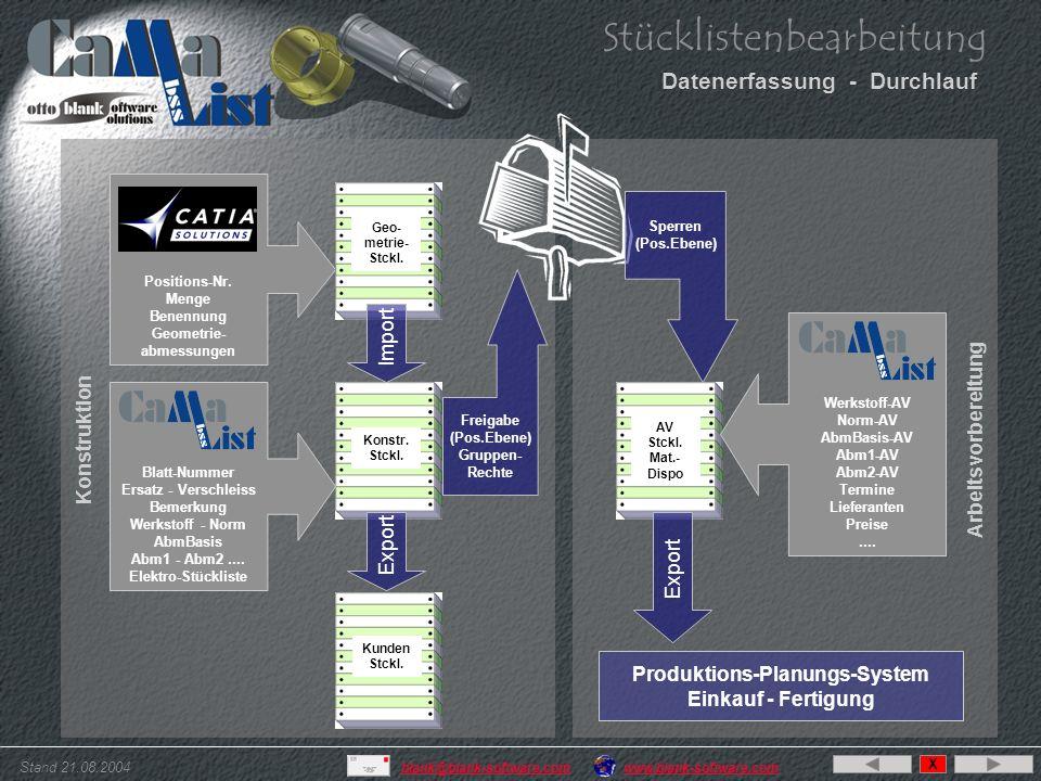 Stand 21.08.2004 www.blank-software.comblank@blank-software.com Stücklistenbearbeitung Datenerfassung - Durchlauf Konstruktion Arbeitsvorbereitung Positions-Nr.