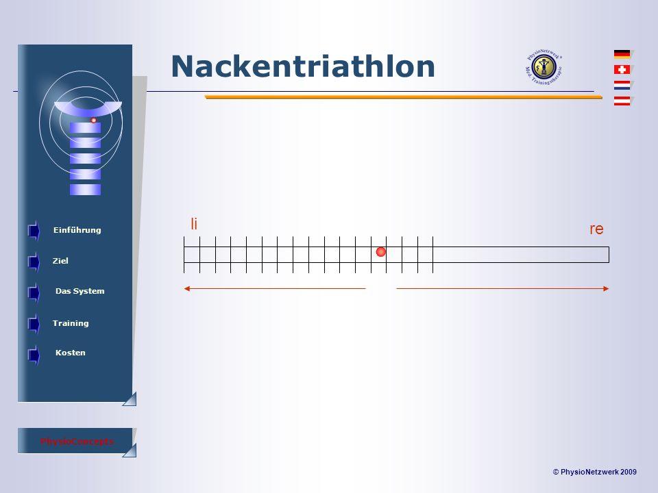 © PhysioNetzwerk 2009 PhysioConcepts Nackentriathlon Einführung Ziel Das System Training Kosten li re