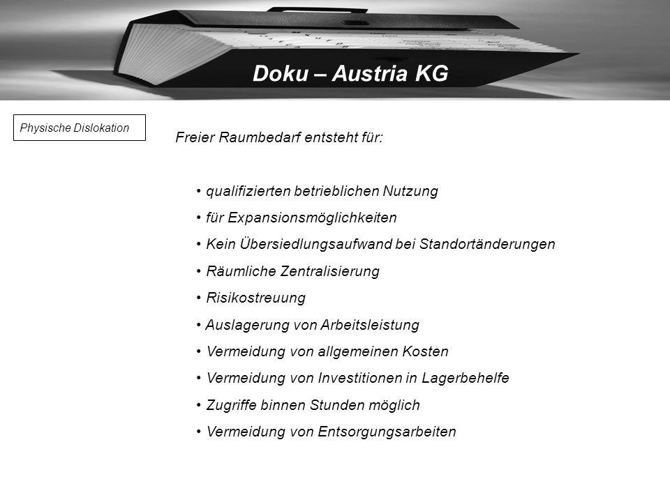 Doku – Austria KG Was Lagern wir: Dokumenten Waren Material Gerne erstellen wir Ihnen ein Individuell Angepasstes Anbot auf Ihren Lagergegenstand Wo l