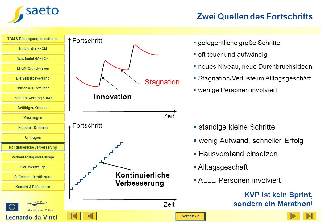 TQM & Bildungsorganisationen Nutzen der EFQM Was bietet SAETO.