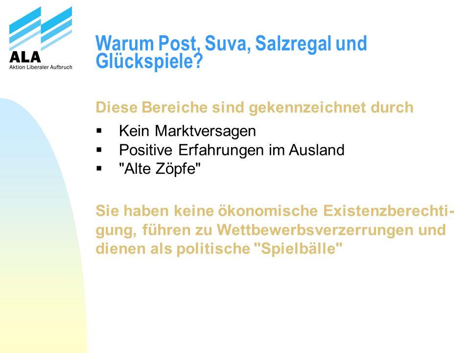 Post / PostFinance Zusätzliche Gründe gegen Monopol Positive Erfahrung mit Paketmarktöffnung Riesige Monopolrente auf Kosten der Konsumenten Schlusslicht in Europa (Bsp.