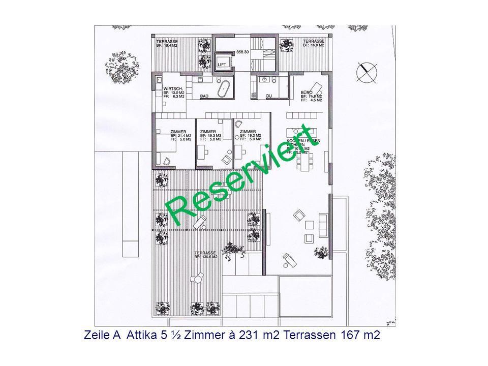 Zeile B 2. Obergeschoss 5 ½ Zimmer à 217 m2 Terrasse 86 m2 Verkauft