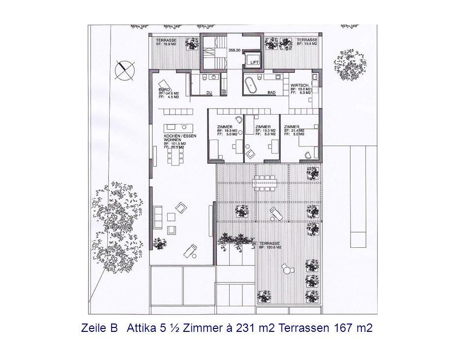Zeile A Attika 5 ½ Zimmer à 231 m2 Terrassen 167 m2 Reserviert