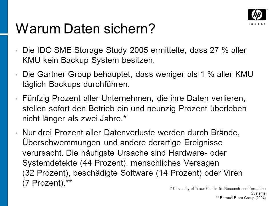 NSS NPI Launch Kickoff PresentationHP Confidential9 Das schwarze Backup-Loch der KMU IDC SME Storage Survey 2005