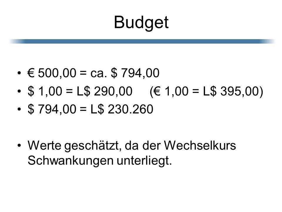 Budget 500,00 = ca. $ 794,00 $ 1,00 = L$ 290,00 ( 1,00 = L$ 395,00) $ 794,00 = L$ 230.260 Werte geschätzt, da der Wechselkurs Schwankungen unterliegt.