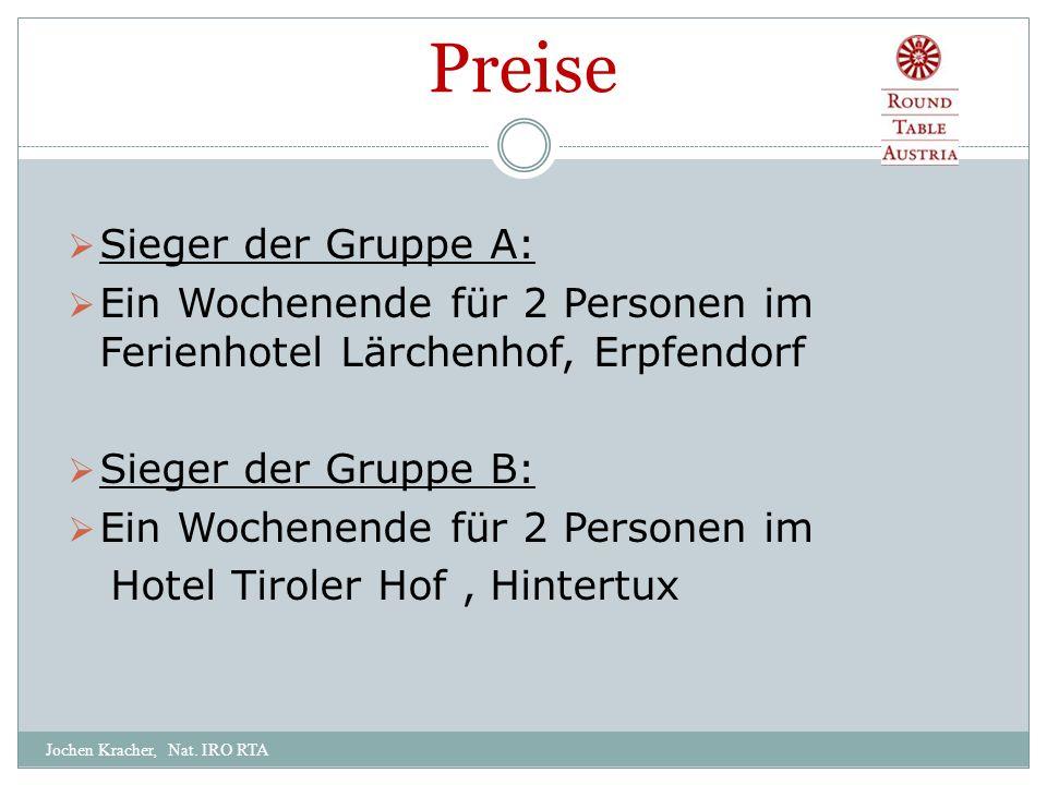 Schönes Spiel! Jochen Kracher, Nat. IRO RTA