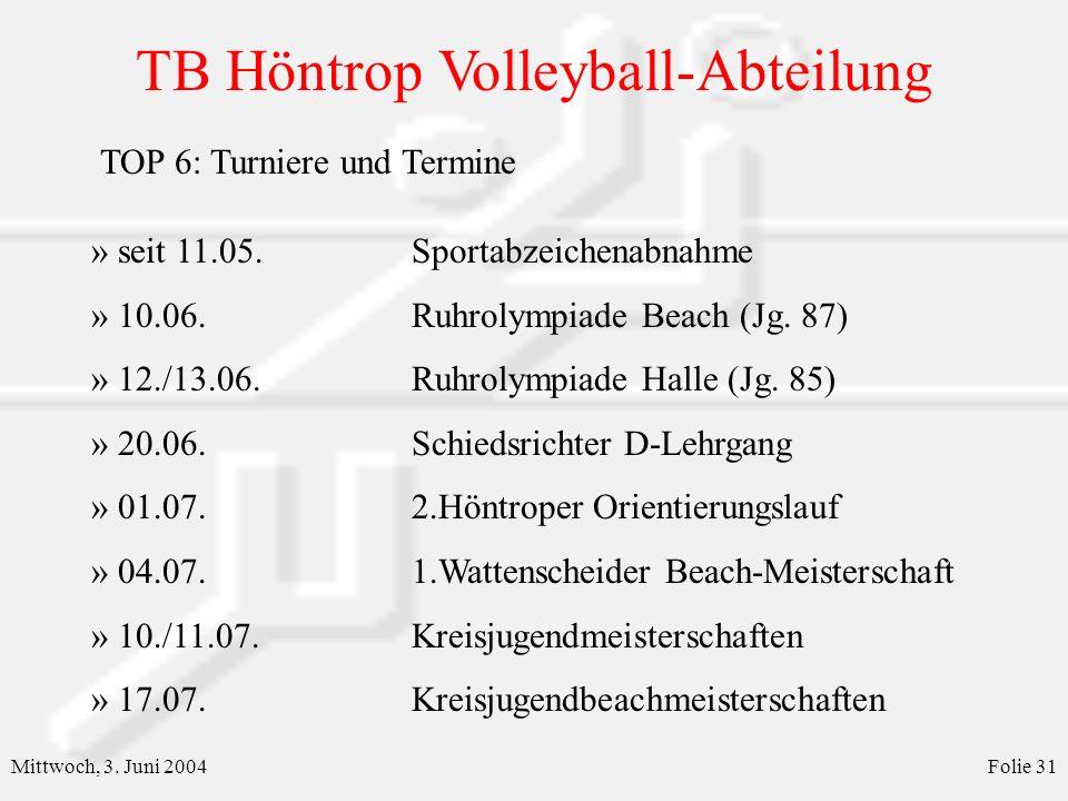 TB Höntrop Volleyball-Abteilung Mittwoch, 3.