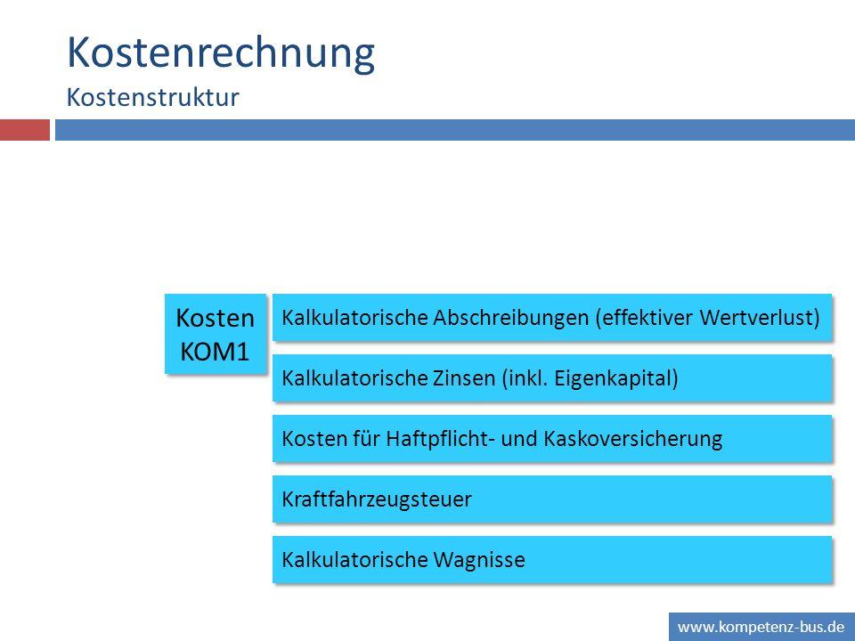 www.kompetenz-bus.de Kostenrechnung Kostenstruktur Kalkulatorische Wagnisse Kosten für Haftpflicht- und Kaskoversicherung Kalkulatorische Zinsen (inkl.