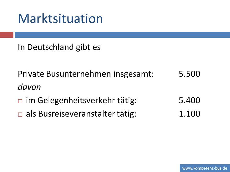 www.kompetenz-bus.de Marktsituation In Deutschland gibt es Private Busunternehmen insgesamt:5.500 davon im Gelegenheitsverkehr tätig:5.400 als Busreiseveranstalter tätig:1.100