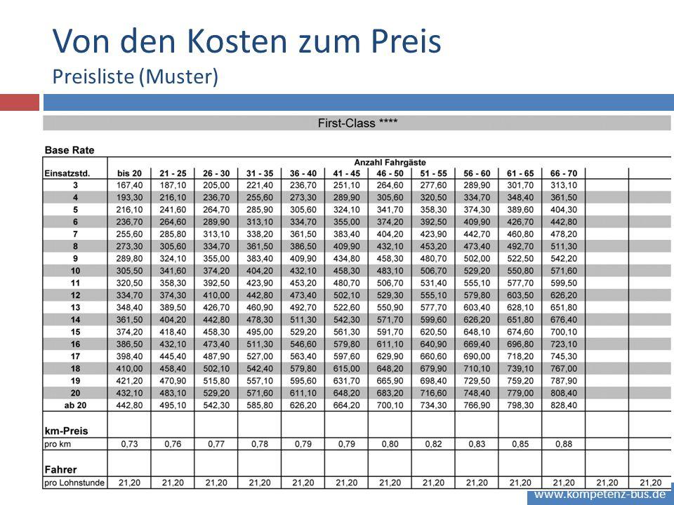 www.kompetenz-bus.de Von den Kosten zum Preis Preisliste (Muster)