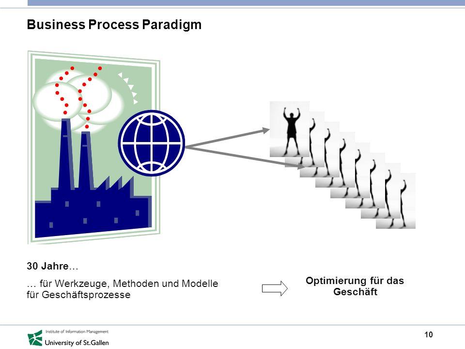 10 Business Process Paradigm 30 Jahre… … für Werkzeuge, Methoden und Modelle für Geschäftsprozesse Optimierung für das Geschäft