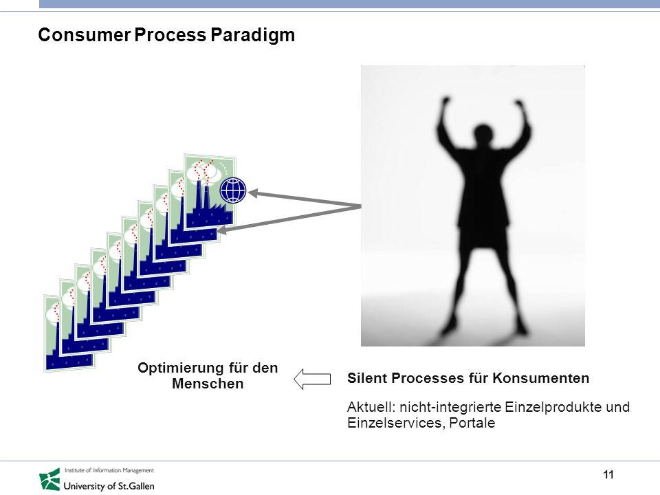 11 Consumer Process Paradigm Silent Processes für Konsumenten Aktuell: nicht-integrierte Einzelprodukte und Einzelservices, Portale Optimierung für de