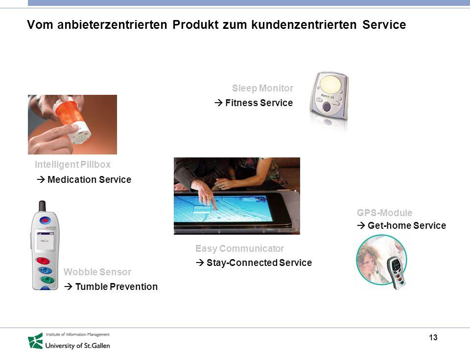 13 Sleep Monitor Vom anbieterzentrierten Produkt zum kundenzentrierten Service Sleep Monitor Wobble Sensor Intelligent Pillbox GPS-Module Medication S