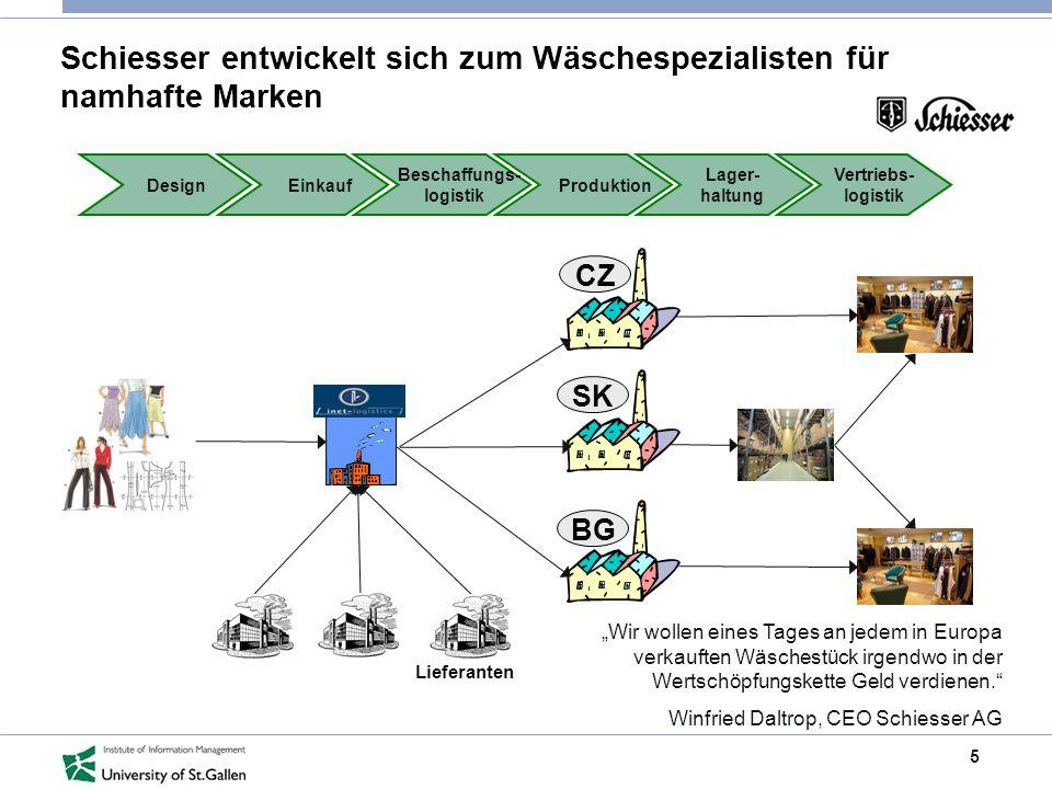 5 Schiesser entwickelt sich zum Wäschespezialisten für namhafte Marken CZSKBG Lieferanten Design Einkauf Produktion Lager- haltung Vertriebs- logistik