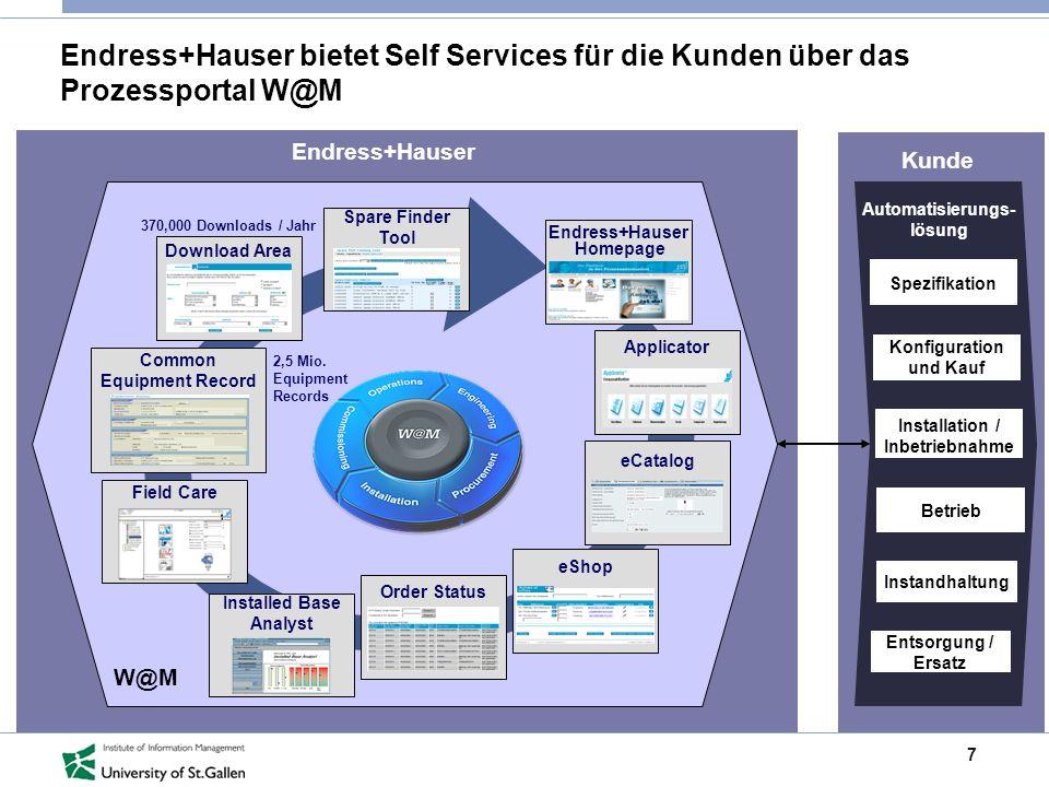 7 Endress+Hauser bietet Self Services für die Kunden über das Prozessportal W@M Konfiguration und Kauf Betrieb Entsorgung / Ersatz Installation / Inbe