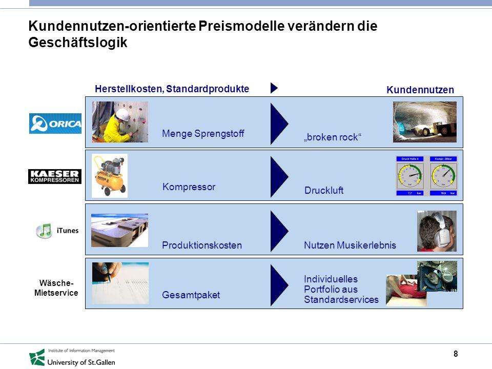 9 Geschäftsmodellinnovation www.geschaeftsmodelle.com Neue Geschäftsmodelle Kundenwert steigern Kundenprozess