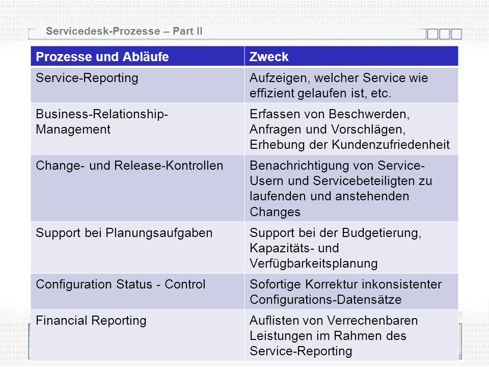Servicedesk-Prozesse – Part II 02.04.2014 25 Prozesse und AbläufeZweck Service-ReportingAufzeigen, welcher Service wie effizient gelaufen ist, etc.