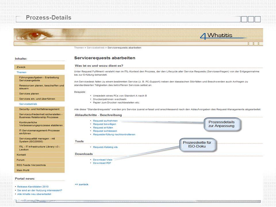 Prozess-Details 02.04.2014 28