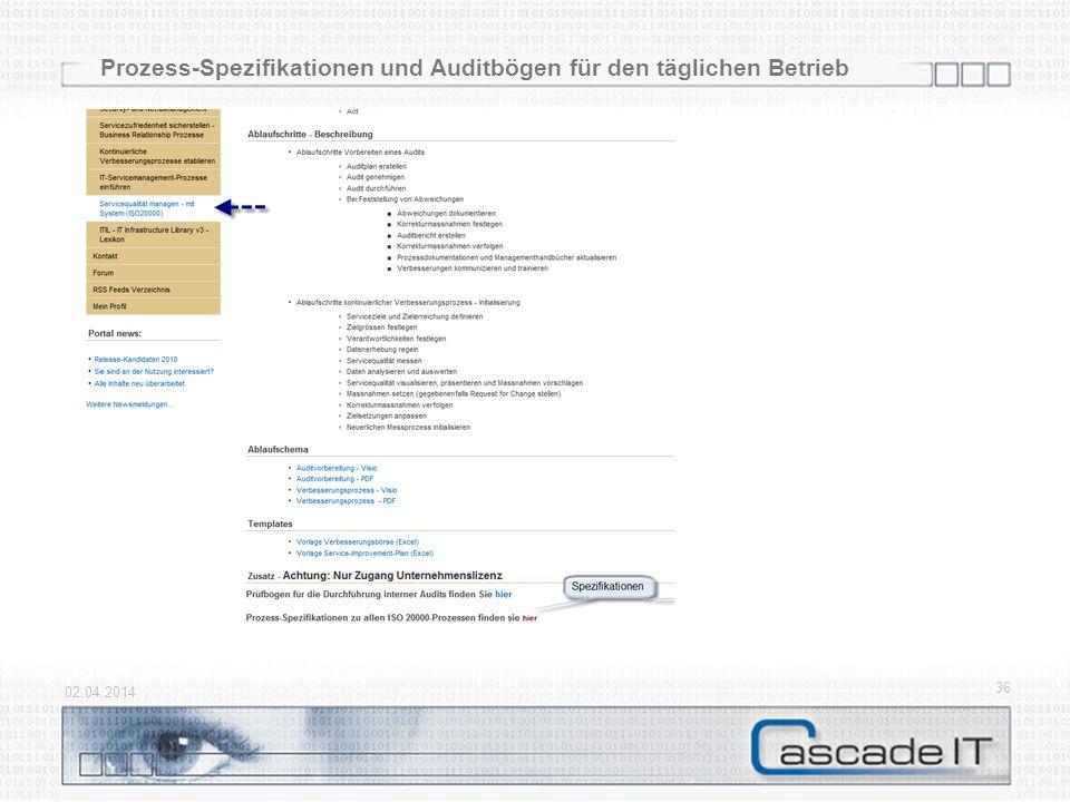 Prozess-Spezifikationen und Auditbögen für den täglichen Betrieb 02.04.2014 36