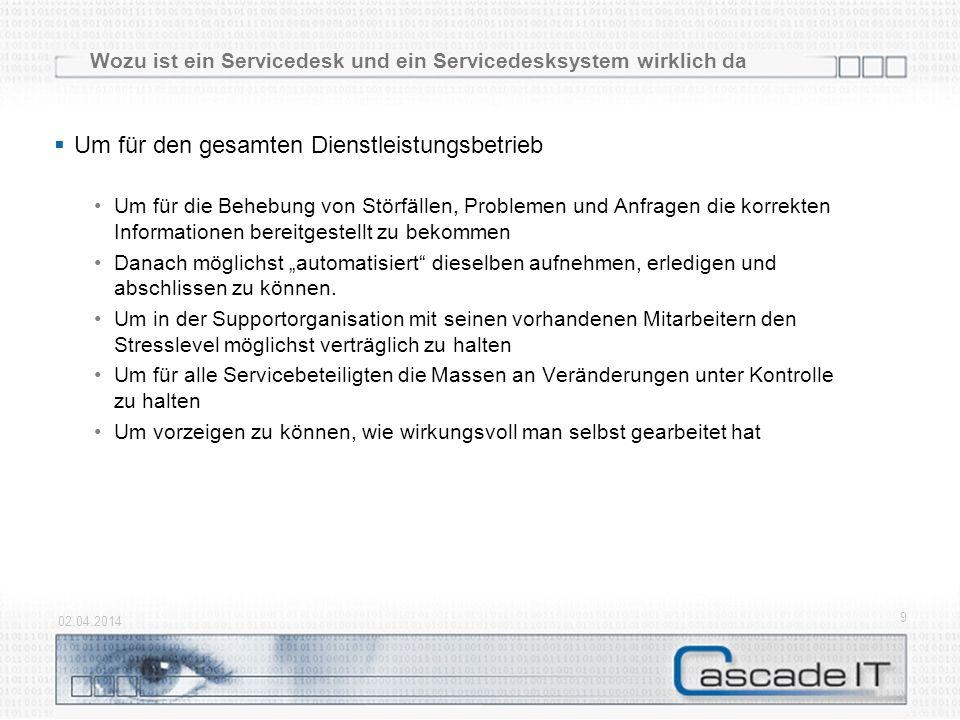 Die Einstiegspunkte für den Aufbau eines Servicedesksystemes sind 02.04.2014 10 Dienstleistungsauftrag (SLA) Benutzerdaten Betroffene Konfigurationen Rechte und Pflichten von Benutzern und Servicedesk Wartungspartner und Sublieferanten Arbeitsabläufe zur Abwicklung von Standardanfragen (Requestkatalog) Arbeitsabläufe zur Abwicklung von Störfällen (Incidents) Arbeitsabläufe zur Verhinderung von Folgefehlern und wiederholten Störfällen (Problems) Arbeitsabläufe zur Frühzeitigen Bewältigung von Systemwarnungen (Events) Vollzugsmeldung – Arbeitsberichte für Servicekunde, Reports für die interne Leistungsverbesserung CMDBCMDB TICKETTICKET