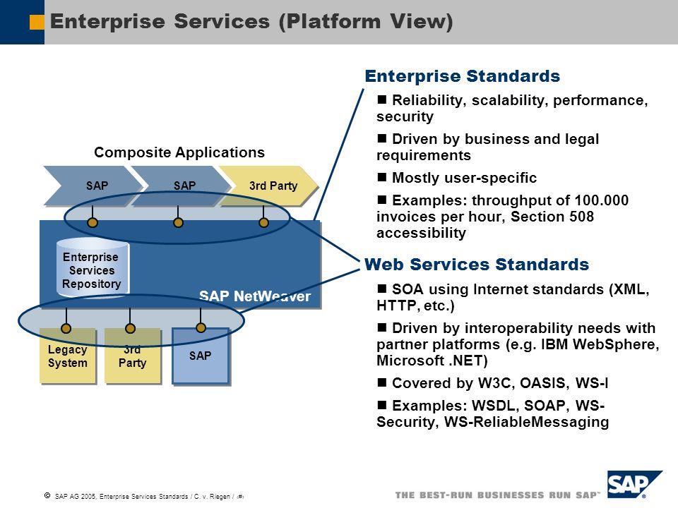 SAP AG 2005, Enterprise Services Standards / C. v. Riegen / 3 Enterprise Services (Platform View) Enterprise Standards Reliability, scalability, perfo
